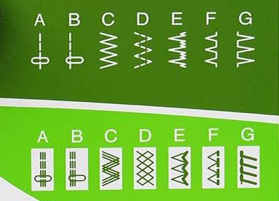 šicí stroj Elna 1000 Sew Green-1