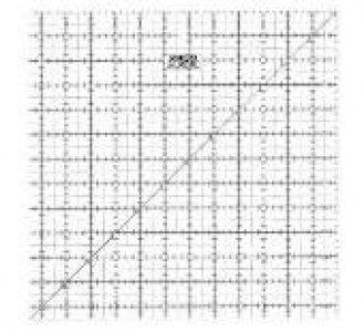 patchworkové pravítko 12,5x12,5 palců OLFA